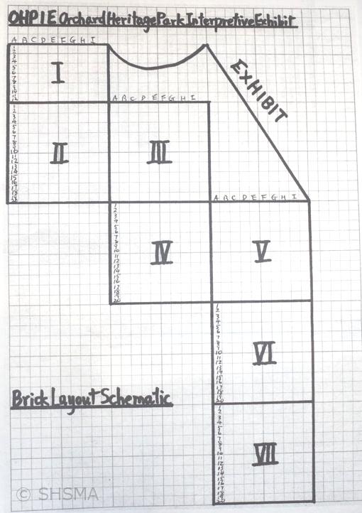 OHPIE Sponsored Brick Map