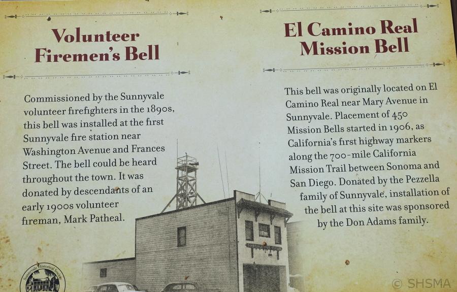 Bells sign